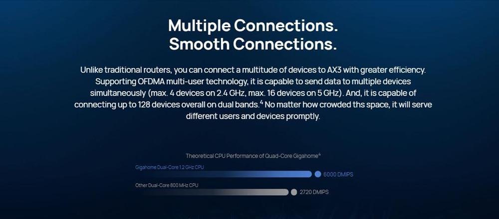 Huawei-AX3-Dual-Core-9