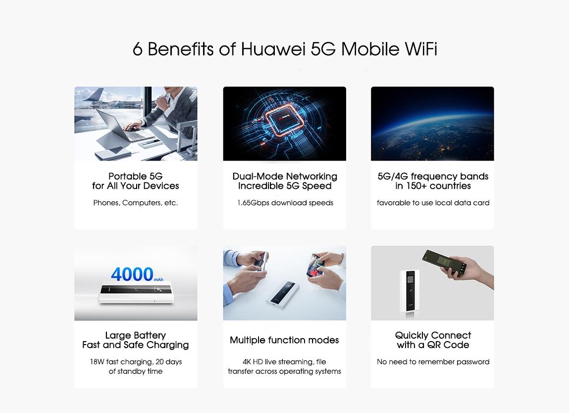 huawei 5g mobile wifi-6 benefits