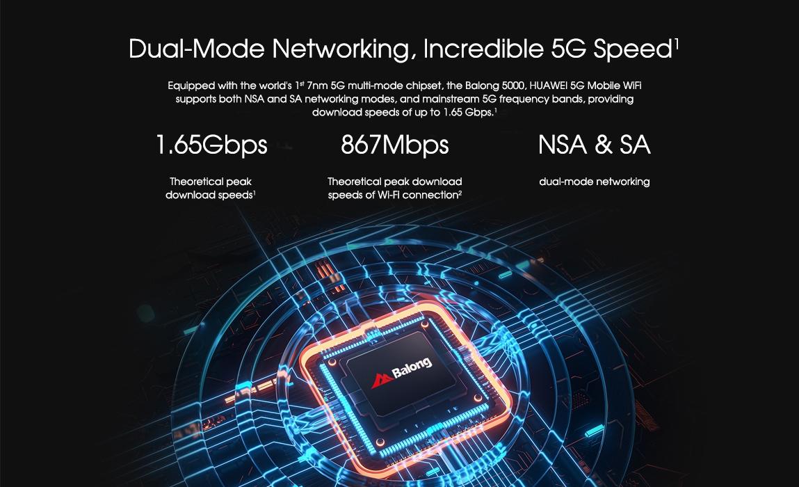 huawei 5g mobile wifi-5G Speed